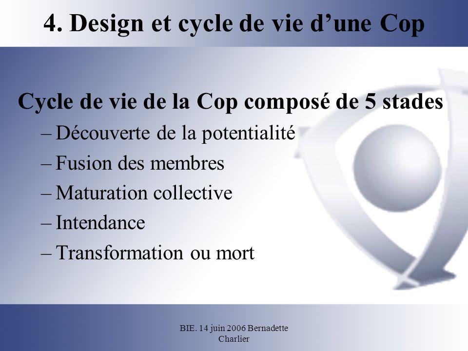 BIE. 14 juin 2006 Bernadette Charlier 4. Design et cycle de vie dune Cop Cycle de vie de la Cop composé de 5 stades –Découverte de la potentialité –Fu