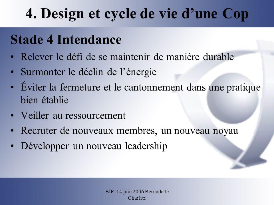 BIE. 14 juin 2006 Bernadette Charlier 4. Design et cycle de vie dune Cop Stade 4 Intendance Relever le défi de se maintenir de manière durable Surmont