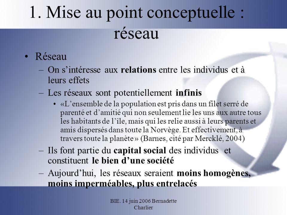 BIE. 14 juin 2006 Bernadette Charlier 1. Mise au point conceptuelle : réseau Réseau –On sintéresse aux relations entre les individus et à leurs effets