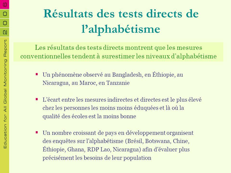 Résultats des tests directs de lalphabétisme Un phénomène observé au Bangladesh, en Éthiopie, au Nicaragua, au Maroc, en Tanzanie Lécart entre les mes