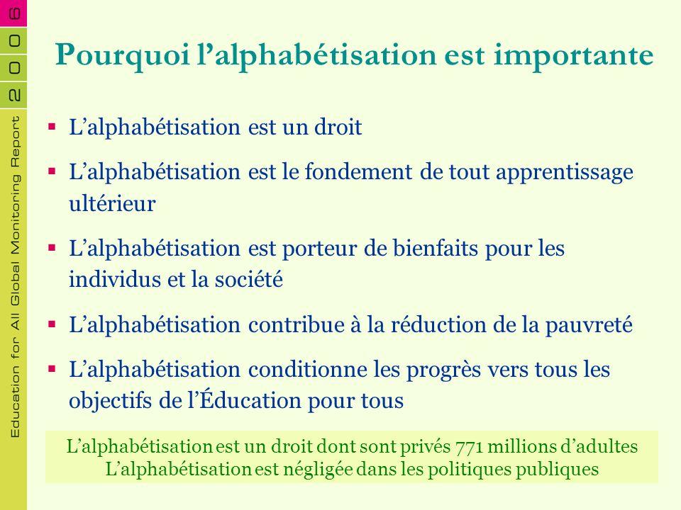 Pourquoi lalphabétisation est importante Lalphabétisation est un droit Lalphabétisation est le fondement de tout apprentissage ultérieur Lalphabétisat