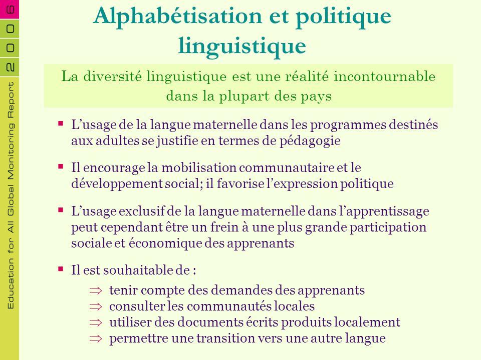 Alphabétisation et politique linguistique La diversité linguistique est une réalité incontournable dans la plupart des pays Lusage de la langue matern