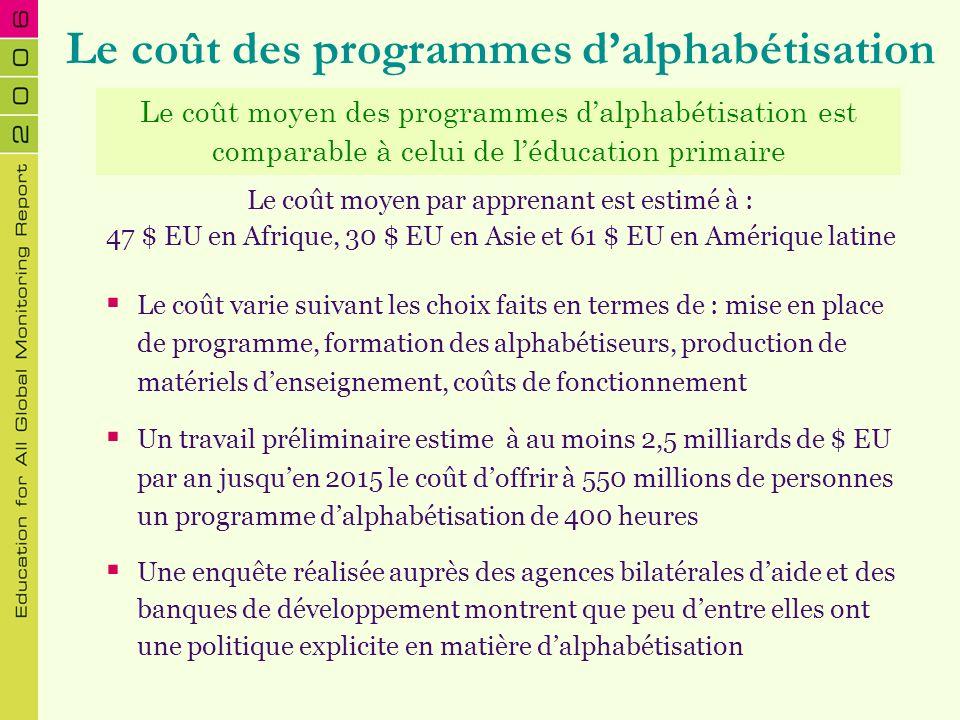 Le coût des programmes dalphabétisation Le coût moyen par apprenant est estimé à : 47 $ EU en Afrique, 30 $ EU en Asie et 61 $ EU en Amérique latine L