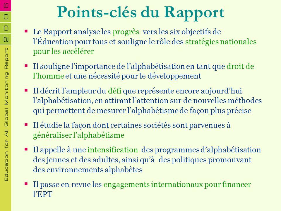 Objectifs de Dakar pour lÉducation pour tous et Objectifs de développement du millénaire Obj.