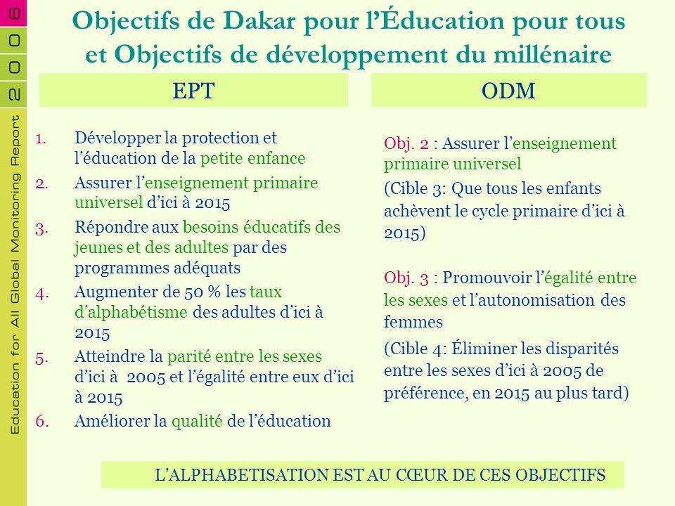 Objectifs de Dakar pour lÉducation pour tous et Objectifs de développement du millénaire Obj. 2 : Assurer lenseignement primaire universel (Cible 3: Q