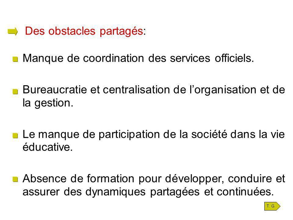 Manque de coordination des services officiels. Bureaucratie et centralisation de lorganisation et de la gestion. Le manque de participation de la soci