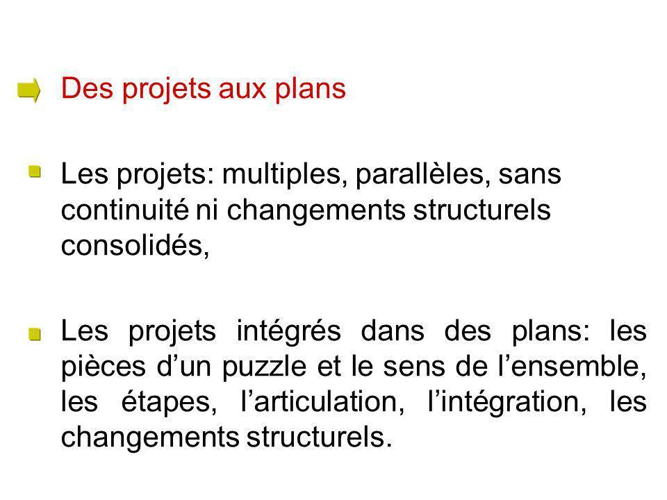 Des projets aux plans Les projets: multiples, parallèles, sans continuité ni changements structurels consolidés, Les projets intégrés dans des plans: les pièces dun puzzle et le sens de lensemble, les étapes, larticulation, lintégration, les changements structurels.