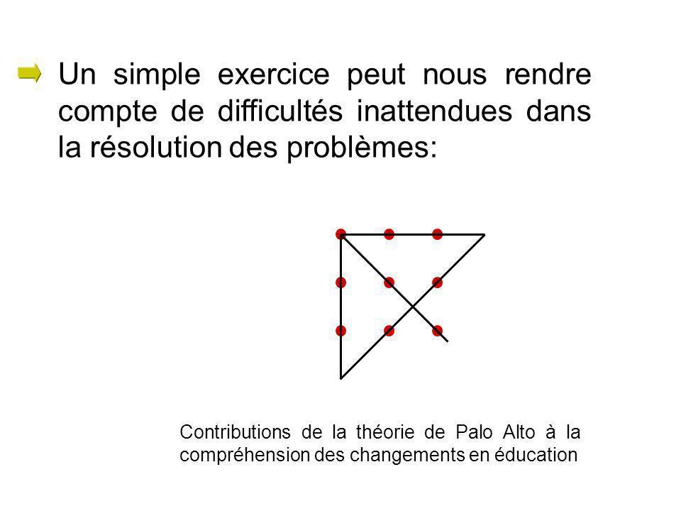 Contributions de la théorie de Palo Alto à la compréhension des changements en éducation Un simple exercice peut nous rendre compte de difficultés inattendues dans la résolution des problèmes: