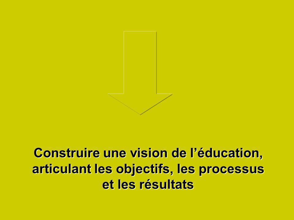 Construire une vision de léducation, articulant les objectifs, les processus et les résultats