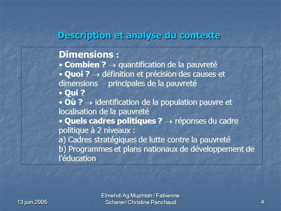 13 juin 2005 Elmehdi Ag Muphtah / Fabienne Scherer/ Christine Panchaud4 Description et analyse du contexte Description et analyse du contexte Dimensio