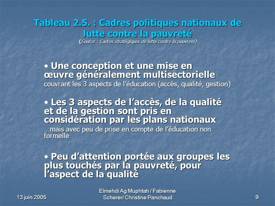 13 juin 2005 Elmehdi Ag Muphtah / Fabienne Scherer/ Christine Panchaud 10 Tableau 2.6.