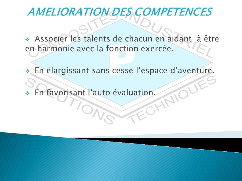 AMELIORATION DES COMPETENCES Associer les talents de chacun en aidant à être en harmonie avec la fonction exercée. En élargissant sans cesse lespace d