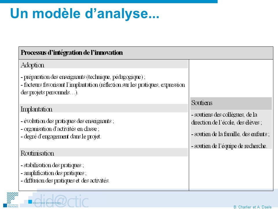 B. Charlier et A. Daele Un modèle danalyse...