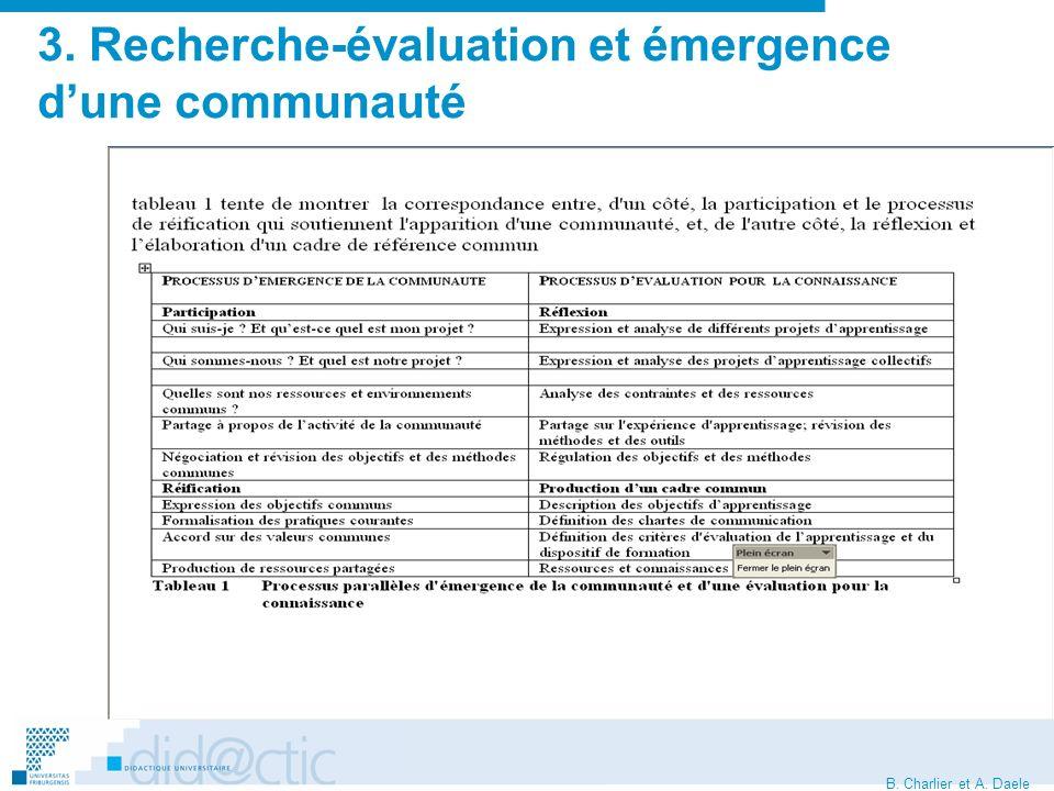 B. Charlier et A. Daele 3. Recherche-évaluation et émergence dune communauté