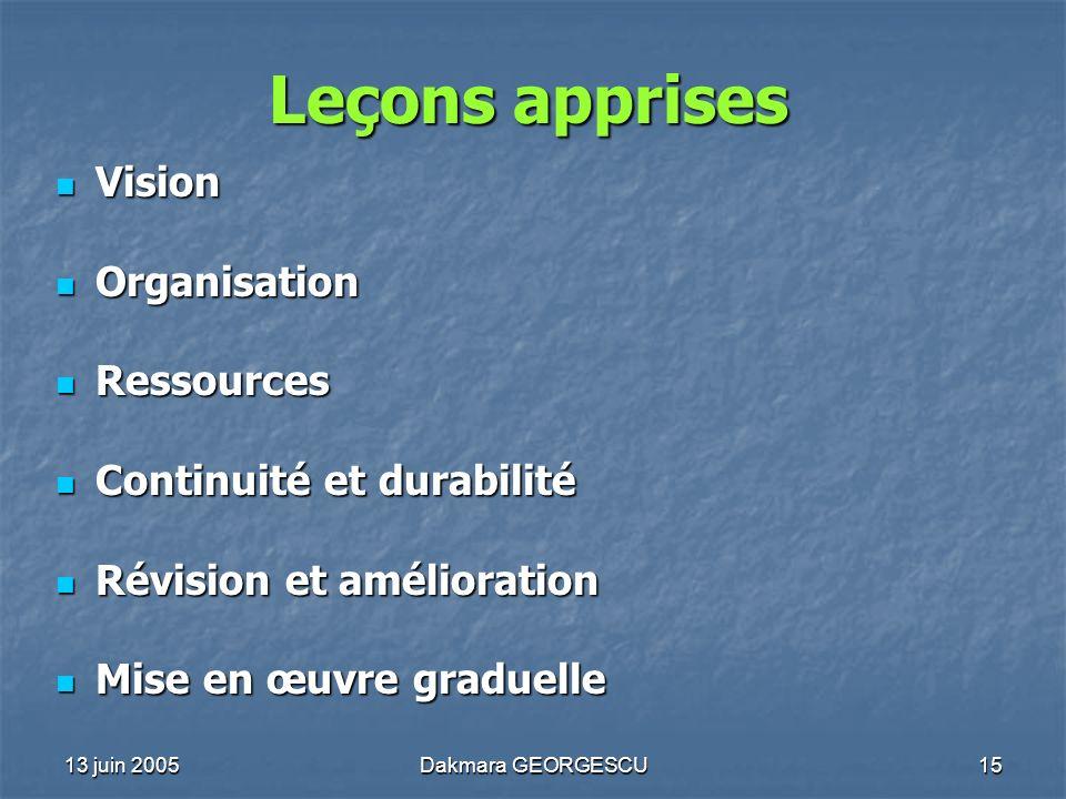 13 juin 2005Dakmara GEORGESCU15 Leçons apprises Vision Vision Organisation Organisation Ressources Ressources Continuité et durabilité Continuité et d