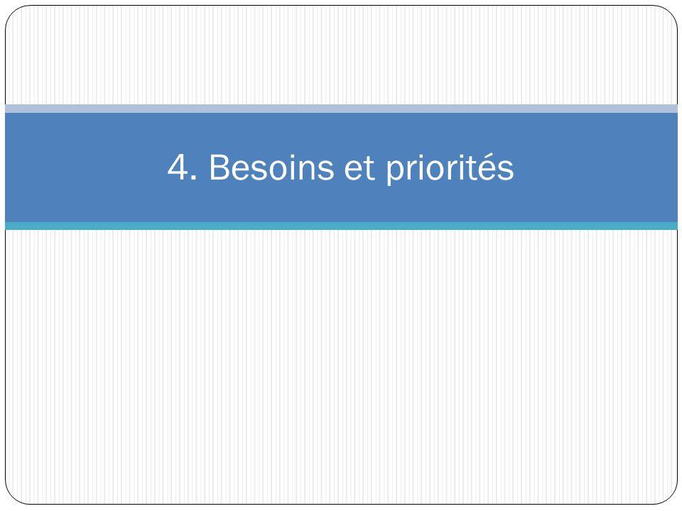 4. Besoins et priorités