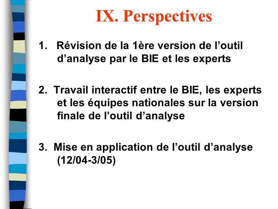 IX. Perspectives 1. Révision de la 1ère version de loutil danalyse par le BIE et les experts 2. Travail interactif entre le BIE, les experts et les éq