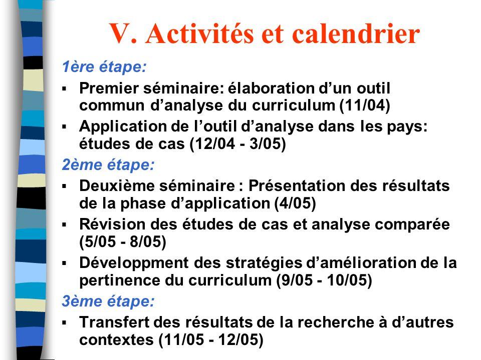 V. Activités et calendrier 1ère étape: Premier séminaire: élaboration dun outil commun danalyse du curriculum (11/04) Application de loutil danalyse d