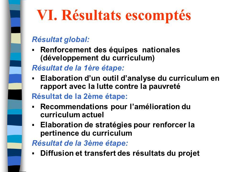 VI. Résultats escomptés Résultat global: Renforcement des équipes nationales (développement du curriculum) Résultat de la 1ère étape: Elaboration dun