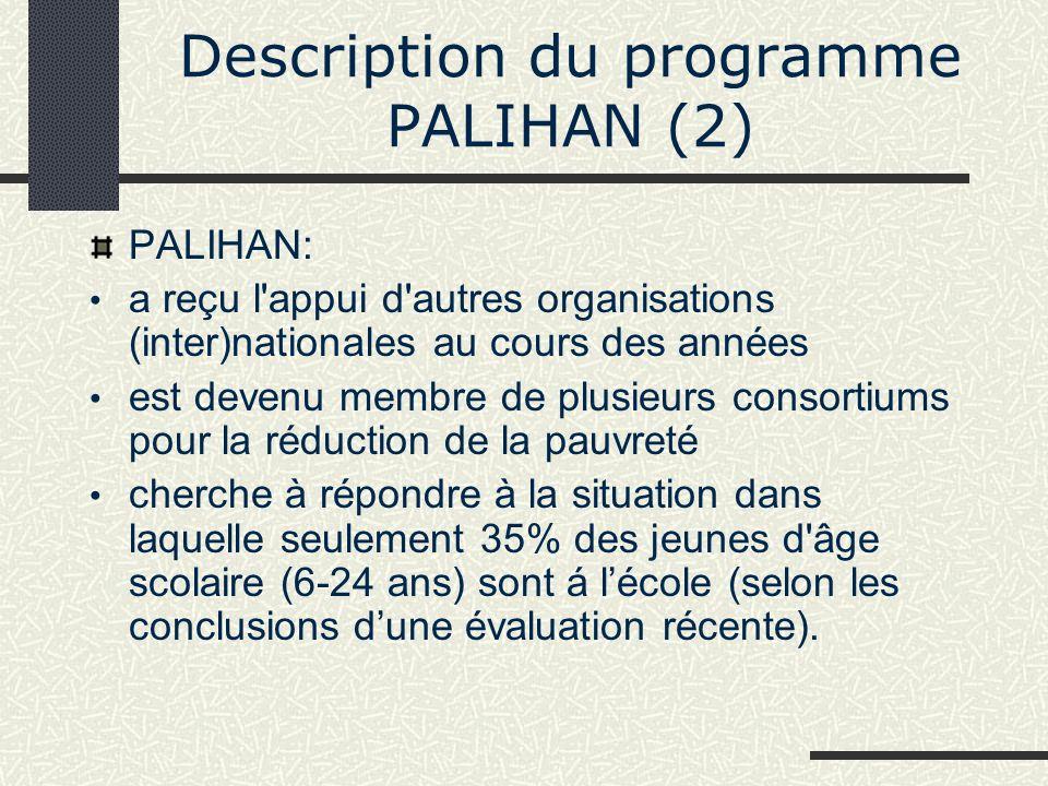 Description du programme PALIHAN (2) PALIHAN: a reçu l appui d autres organisations (inter)nationales au cours des années est devenu membre de plusieurs consortiums pour la réduction de la pauvreté cherche à répondre à la situation dans laquelle seulement 35% des jeunes d âge scolaire (6-24 ans) sont á lécole (selon les conclusions dune évaluation récente).