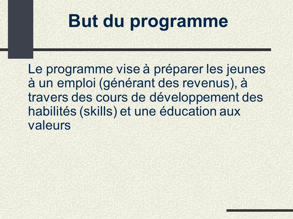 Objectifs du programme (1) Quelques objectifs spécifiques équiper les jeunes avec des habilités (skills) techniques et professionnelles qui les prépareront à l emploi arriver à ce que 80% des 200 stagiaires finissent la formation (et que 80% trouve un emploi salarié ou un emploi comme indépendent)