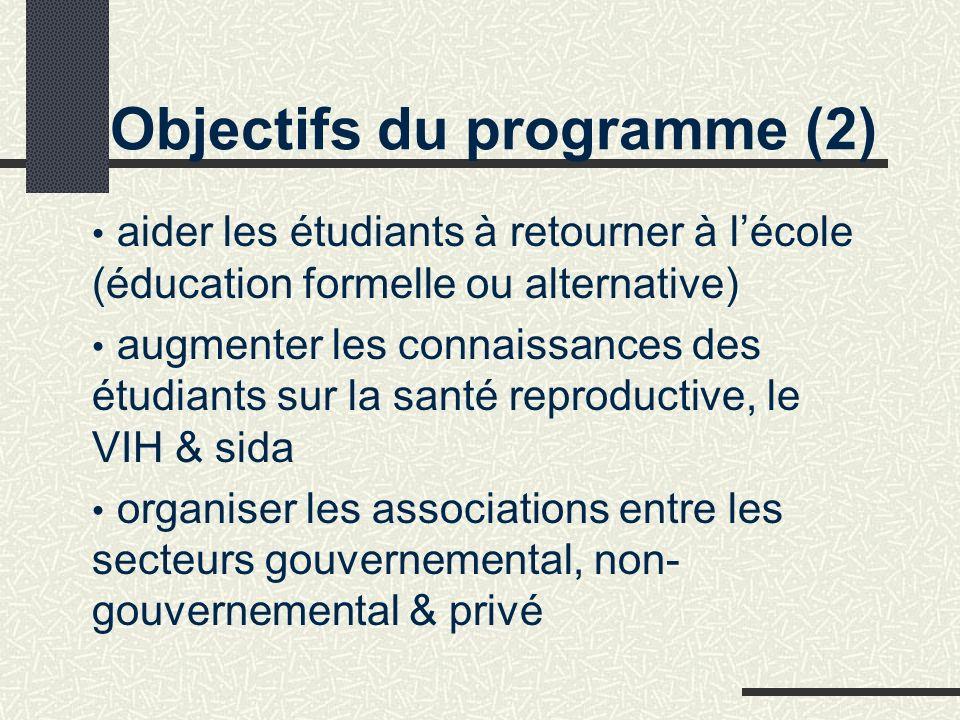 Objectifs du programme (2) aider les étudiants à retourner à lécole (éducation formelle ou alternative) augmenter les connaissances des étudiants sur la santé reproductive, le VIH & sida organiser les associations entre les secteurs gouvernemental, non- gouvernemental & privé