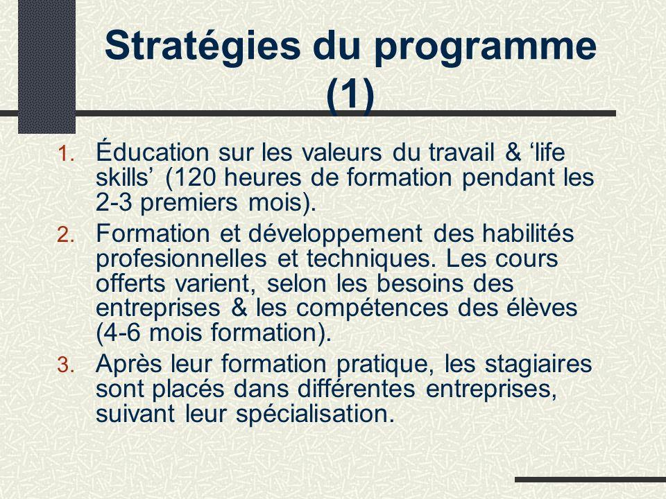 Stratégies du programme (2) 4.
