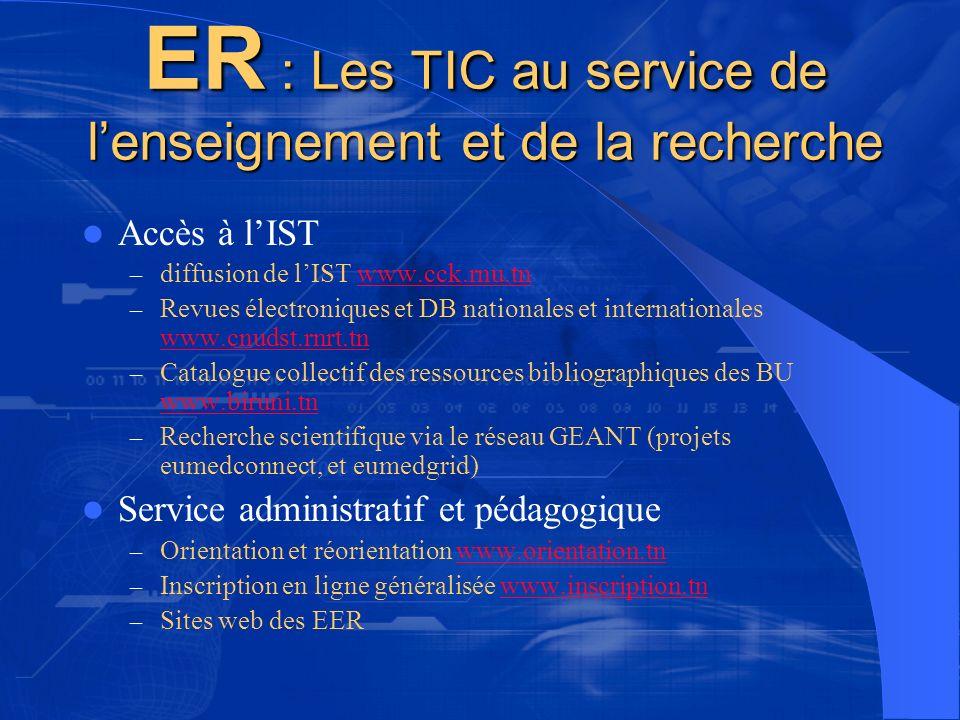 ER : Les TIC au service de lenseignement et de la recherche Accès à lIST – diffusion de lIST www.cck.rnu.tnwww.cck.rnu.tn – Revues électroniques et DB