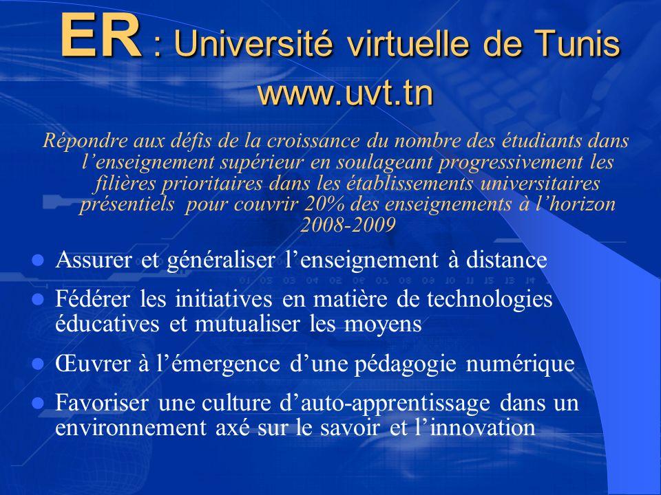 ER : Université virtuelle de Tunis www.uvt.tn Répondre aux défis de la croissance du nombre des étudiants dans lenseignement supérieur en soulageant p