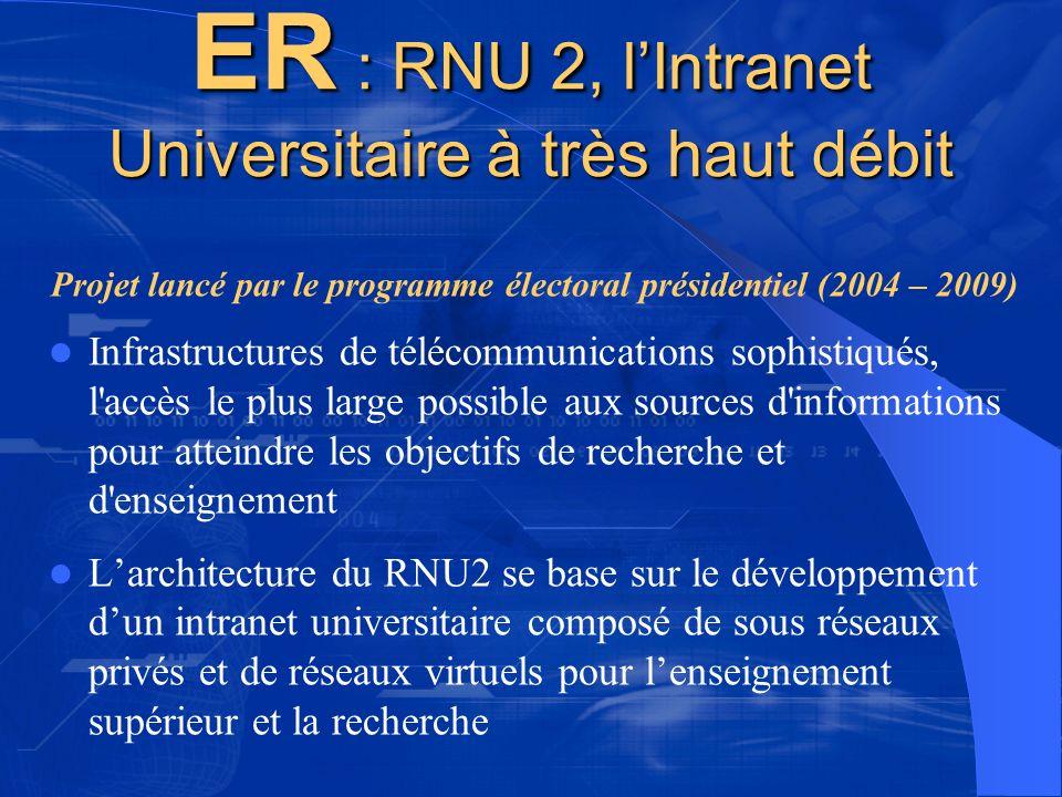 ER : RNU 2, lIntranet Universitaire à très haut débit Projet lancé par le programme électoral présidentiel (2004 – 2009) Infrastructures de télécommun