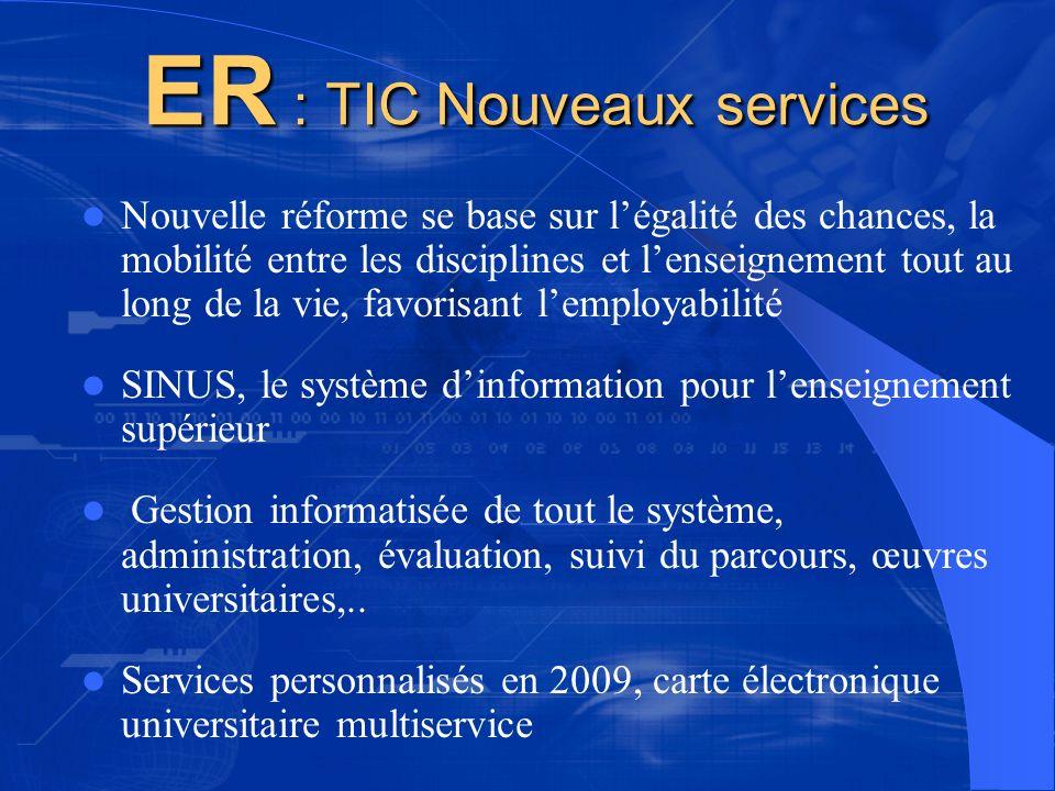 ER : TIC Nouveaux services Nouvelle réforme se base sur légalité des chances, la mobilité entre les disciplines et lenseignement tout au long de la vi