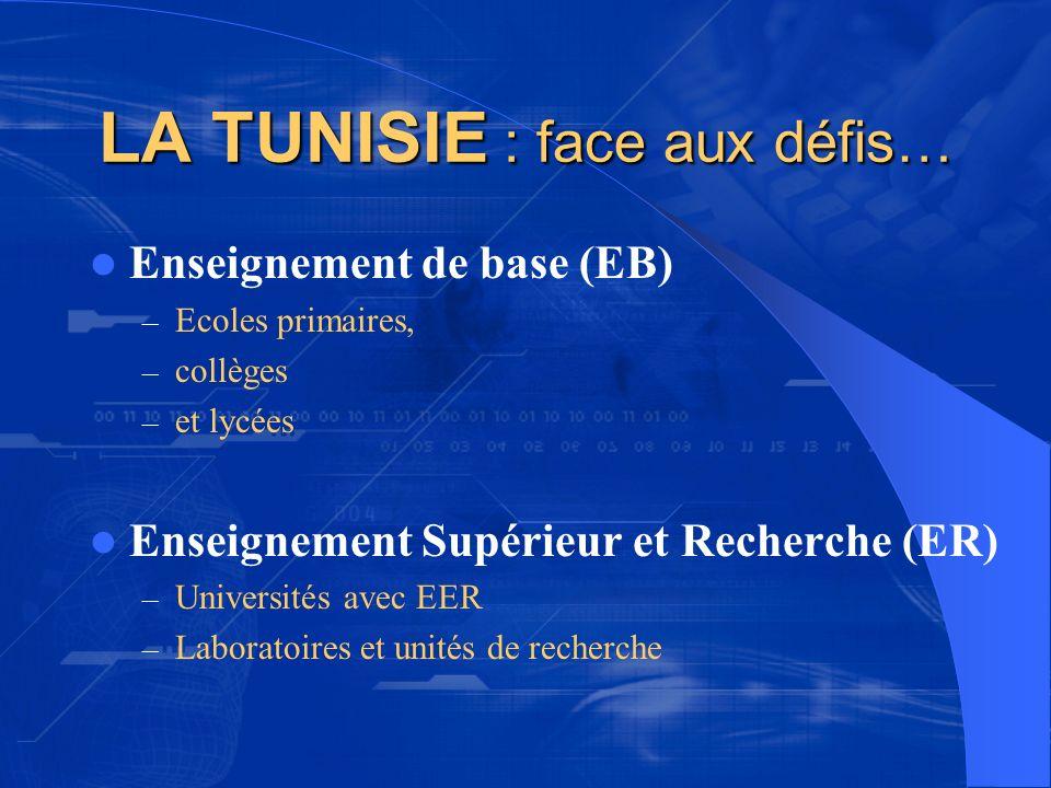 LA TUNISIE : face aux défis… Enseignement de base (EB) – Ecoles primaires, – collèges – et lycées Enseignement Supérieur et Recherche (ER) – Universit