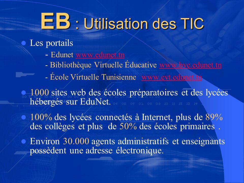 EB : Utilisation des TIC Les portails - Edunet www.edunet.tnwww.edunet.tn - Bibliothèque Virtuelle Éducative www.bve.edunet.tnwww.bve.edunet.tn - Écol