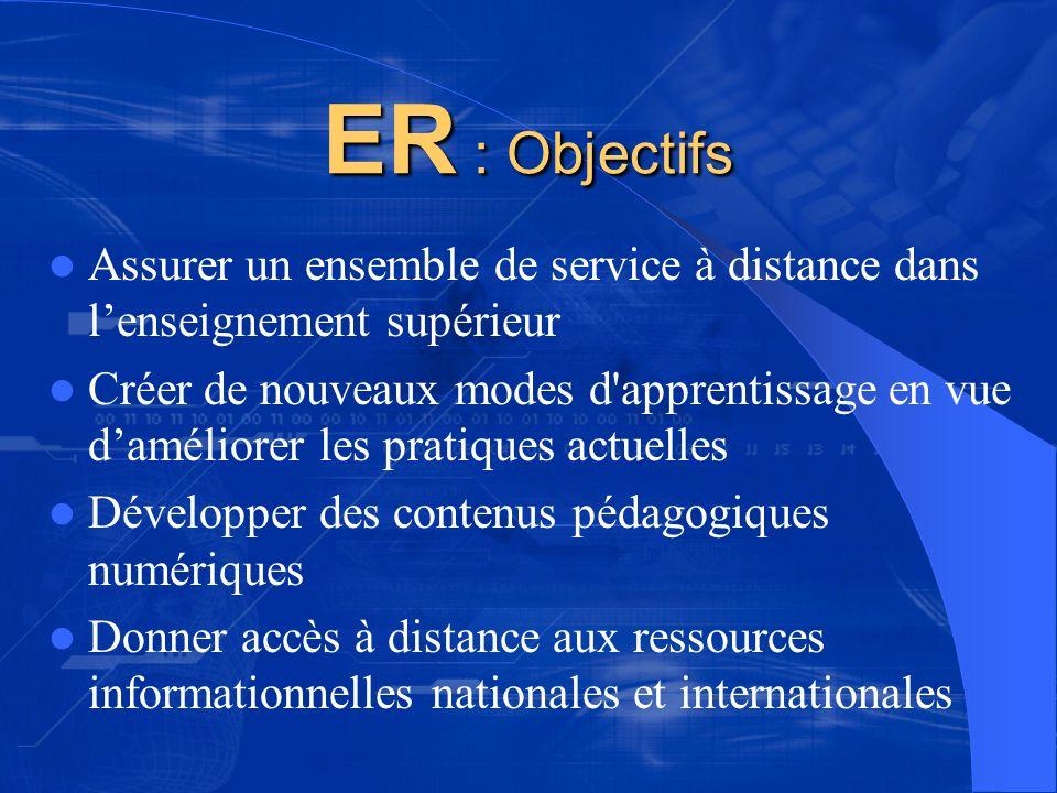 ER : Objectifs Assurer un ensemble de service à distance dans lenseignement supérieur Créer de nouveaux modes d'apprentissage en vue daméliorer les pr