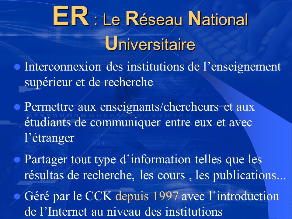 ER : Le R éseau N ational U niversitaire Interconnexion des institutions de lenseignement supérieur et de recherche Permettre aux enseignants/chercheu