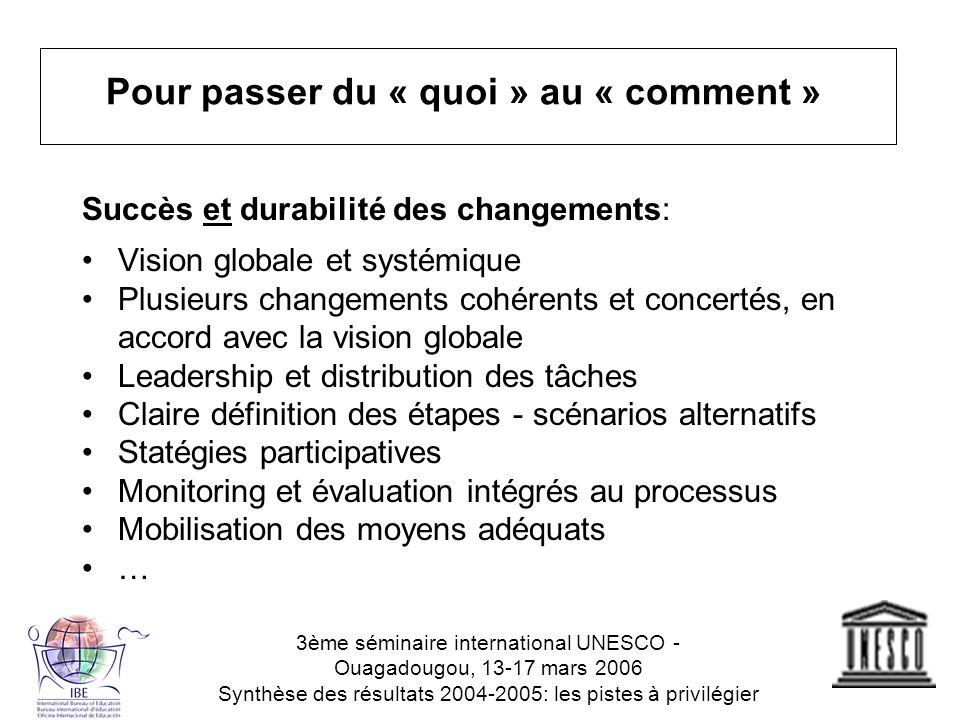Pour passer du « quoi » au « comment » Succès et durabilité des changements: Vision globale et systémique Plusieurs changements cohérents et concertés, en accord avec la vision globale Leadership et distribution des tâches Claire définition des étapes - scénarios alternatifs Statégies participatives Monitoring et évaluation intégrés au processus Mobilisation des moyens adéquats … 3ème séminaire international UNESCO - Ouagadougou, 13-17 mars 2006 Synthèse des résultats 2004-2005: les pistes à privilégier