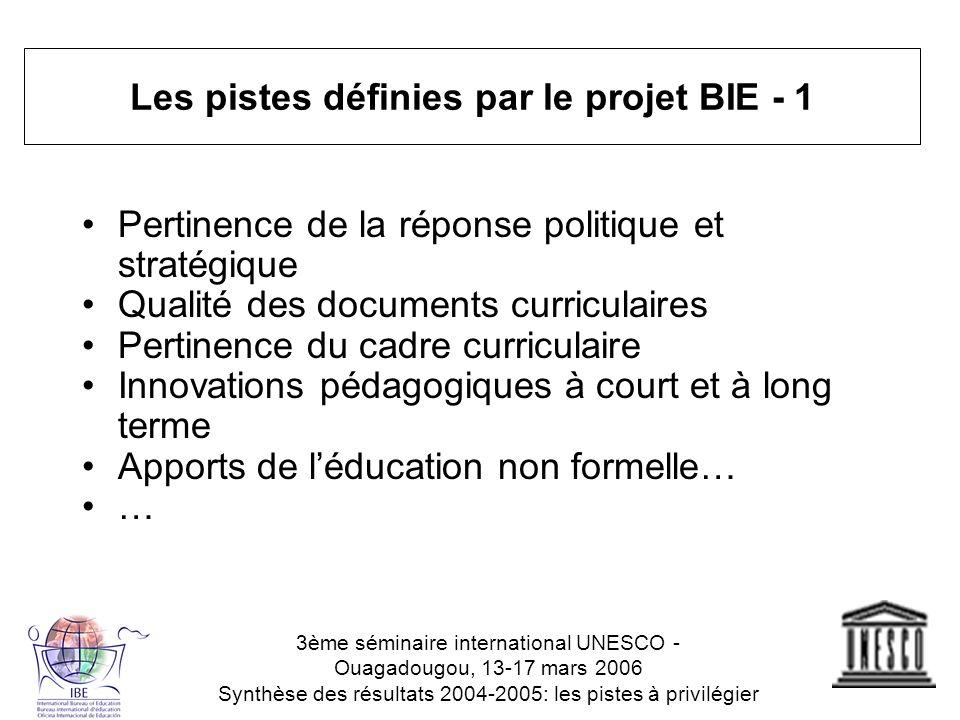 Les pistes définies par le projet BIE - 2 Curriculum et éducation des filles Langues denseignement et enseignées Lapproche par compétences sélection et organisation des apprentissages Formation des enseignants Evaluation des résultats scolaires Ressources pédagogiques … 3ème séminaire international UNESCO - Ouagadougou, 13-17 mars 2006 Synthèse des résultats 2004-2005: les pistes à privilégier