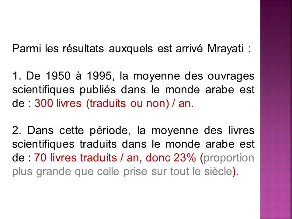 Cependant, avant lan 2000, les chiffres seuls ne donnent pas une idée nette de la réalité de la traduction dans les pays arabes.