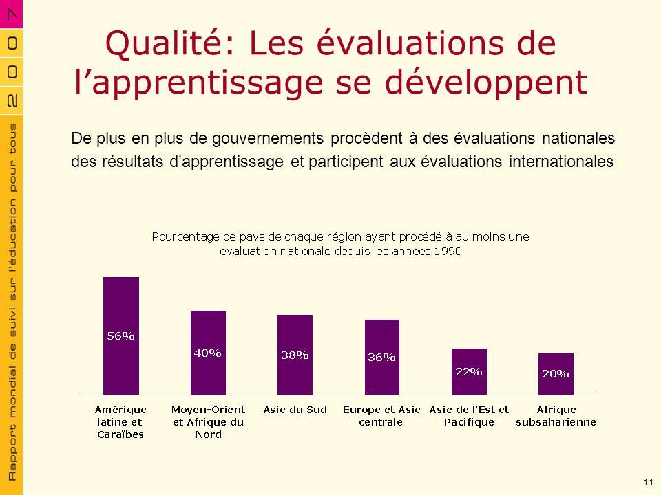 Qualité: Les évaluations de lapprentissage se développent De plus en plus de gouvernements procèdent à des évaluations nationales des résultats dappre