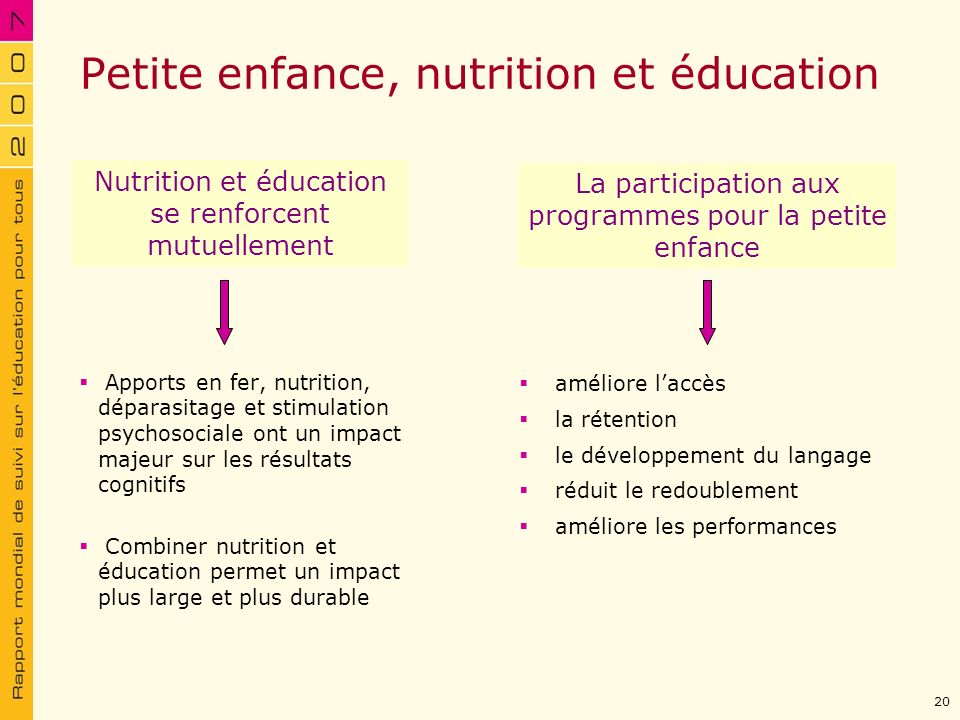 Petite enfance, nutrition et éducation Apports en fer, nutrition, déparasitage et stimulation psychosociale ont un impact majeur sur les résultats cog