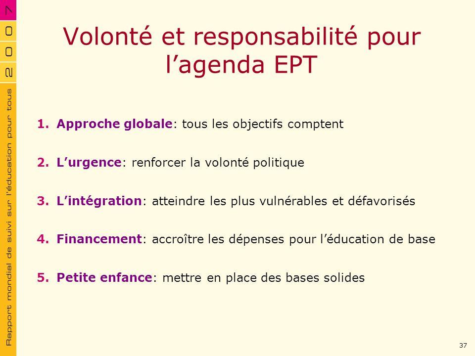 Volonté et responsabilité pour lagenda EPT 1.Approche globale: tous les objectifs comptent 2.Lurgence: renforcer la volonté politique 3.Lintégration: