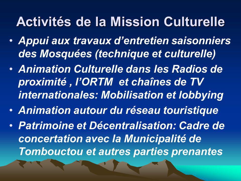 Activités de la Mission Culturelle Appui aux travaux dentretien saisonniers des Mosquées (technique et culturelle) Animation Culturelle dans les Radio