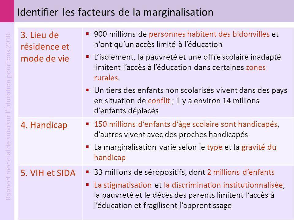 Rapport mondial de suivi sur l'Éducation pour tous 2010 3. Lieu de résidence et mode de vie 900 millions de personnes habitent des bidonvilles et nont