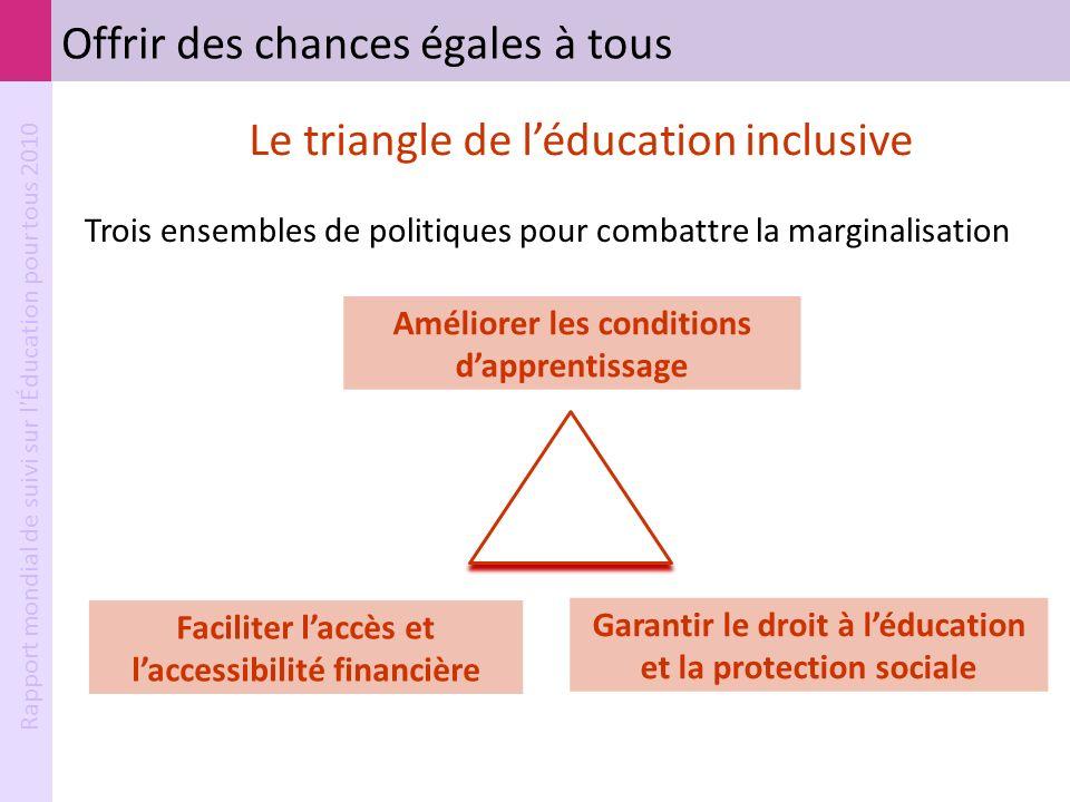 Rapport mondial de suivi sur l'Éducation pour tous 2010 Offrir des chances égales à tous Améliorer les conditions dapprentissage Faciliter laccès et l