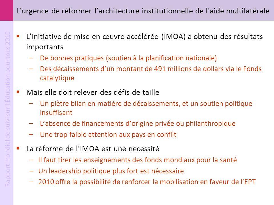 Rapport mondial de suivi sur l'Éducation pour tous 2010 Lurgence de réformer larchitecture institutionnelle de laide multilatérale LInitiative de mise