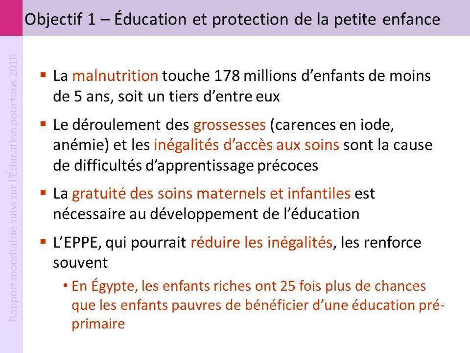 Rapport mondial de suivi sur l Éducation pour tous 2010 Objectif 2 – Enseignement primaire universel Les progrès se poursuivent, avec une diminution de 32% du nombre denfants non scolarisés depuis 1999, mais… le mouvement, plus ou moins rapide selon les pays, sest enrayé : lobjectif de lenseignement primaire universel ne sera pas atteint dici à 2015 le nombre denfants non scolarisés est sous-estimé par les statistiques officielles certains pays à revenu intermédiaire sont peu performants (Turquie, Philippines) inscrire tous les enfants à lécole primaire nest quune première étape