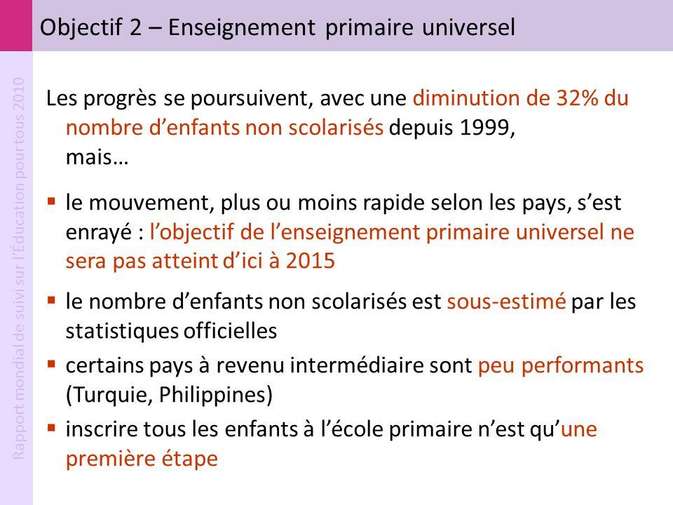 Rapport mondial de suivi sur l'Éducation pour tous 2010 Objectif 2 – Enseignement primaire universel Les progrès se poursuivent, avec une diminution d