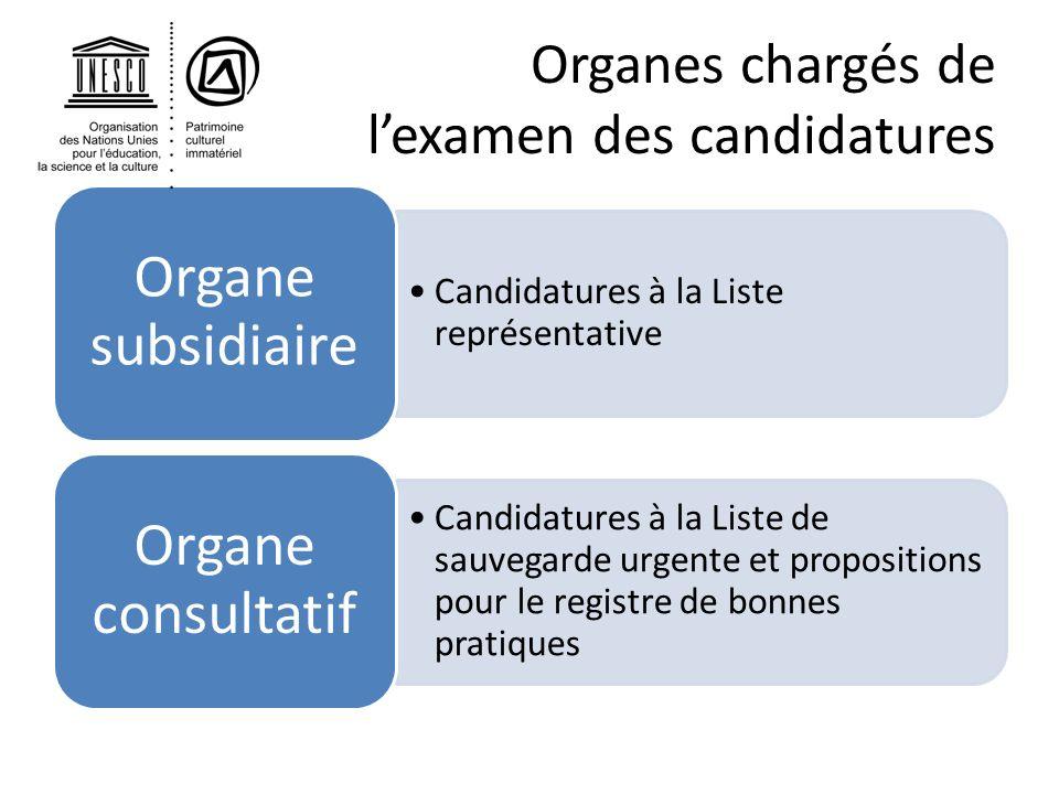Organes chargés de lexamen des candidatures Candidatures à la Liste représentative Organe subsidiaire Candidatures à la Liste de sauvegarde urgente et propositions pour le registre de bonnes pratiques Organe consultatif