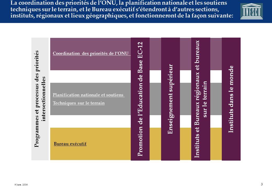 2 9 June, 2006 Les programmes éducatifs sont réaménagés pour souligner les priorités de lONU et la planification nationale, et les relations avec EC-1