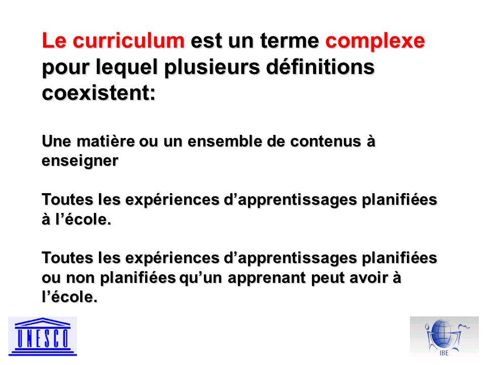 Le curriculum est un terme complexe pour lequel plusieurs définitions coexistent: Une matière ou un ensemble de contenus à enseigner Toutes les expériences dapprentissages planifiées à lécole.
